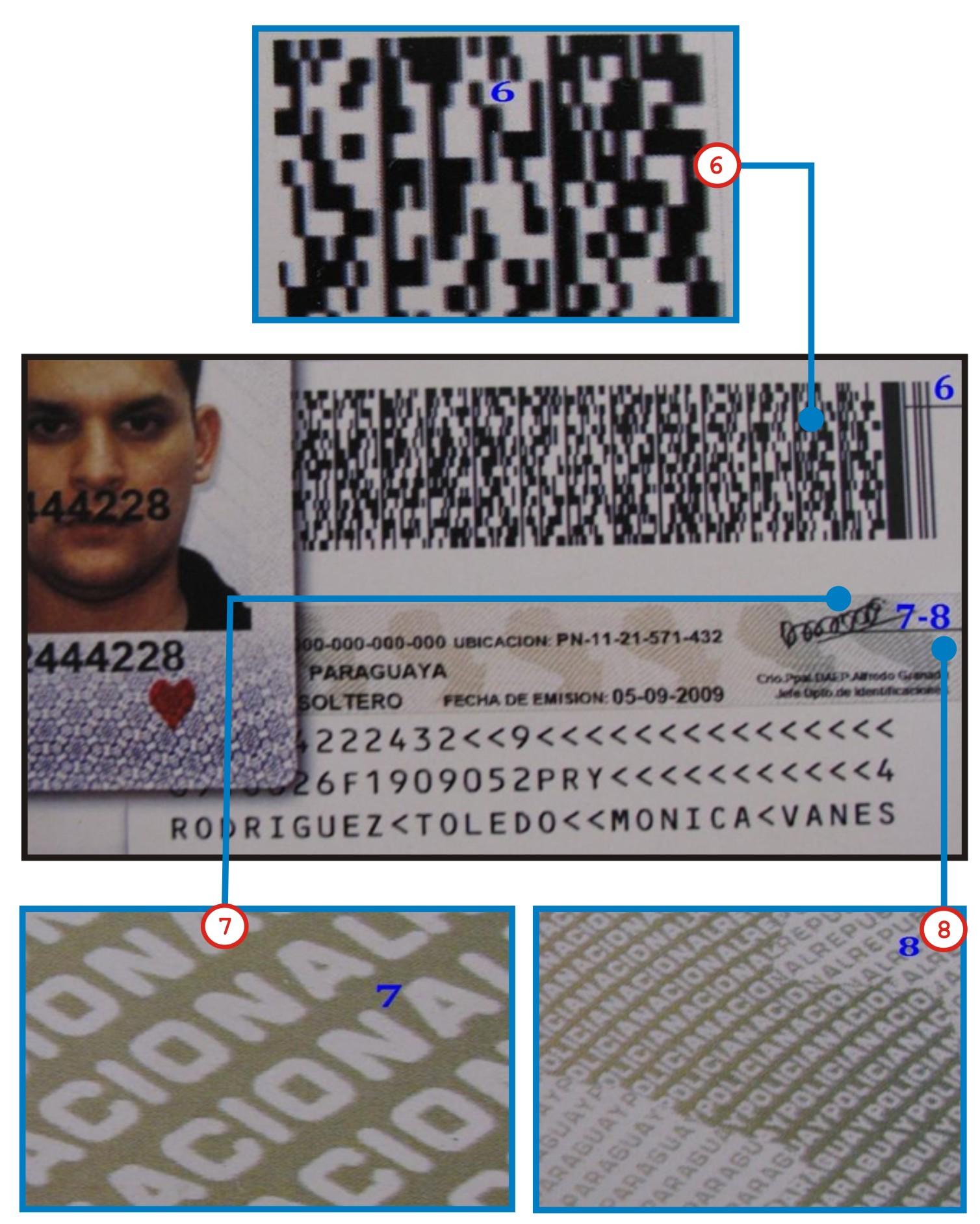 Medidas De Seguridad De La Nueva Cédula De Paraguay Galton